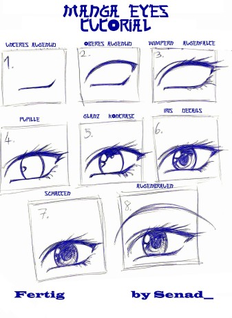 Drawing Manga Eyes