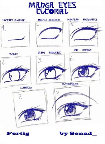 Drawing Manga Eyes
